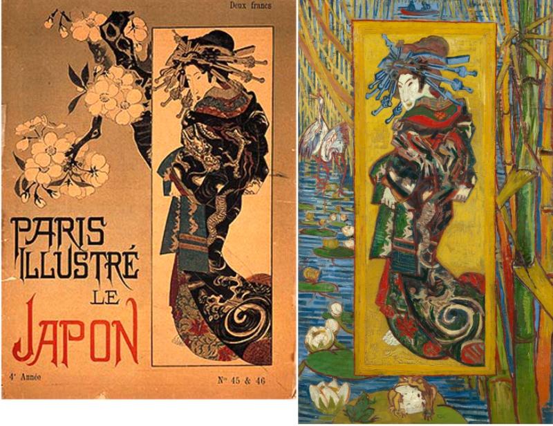 英泉の花魁を掲載した雑誌の表紙と、ゴッホの模写